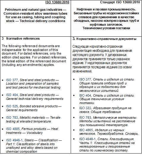 Informative section of ISO 13680:2010